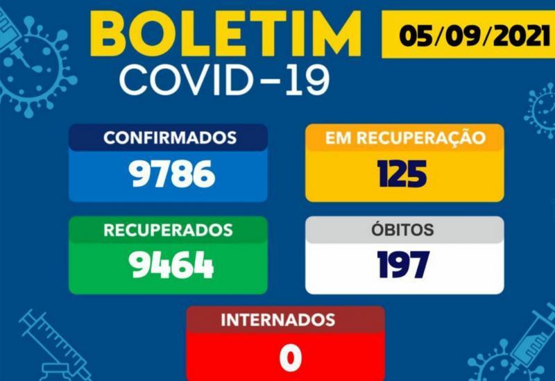 Brumado zera número de pacientes internados com Covid-19