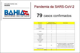 SOBE PARA 79 O NÚMERO DE CASOS DE NOVO CORONAVÍRUS NA BAHIA
