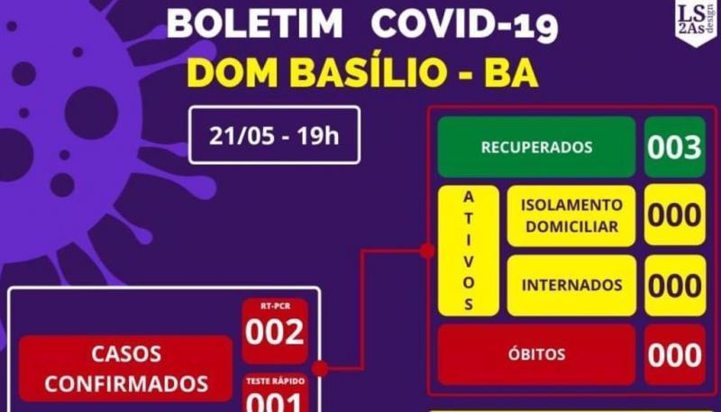 DOM BASÍLIO: 01 CASO CONTINUA AGUARDANDO RESULTADO DE COVID-19