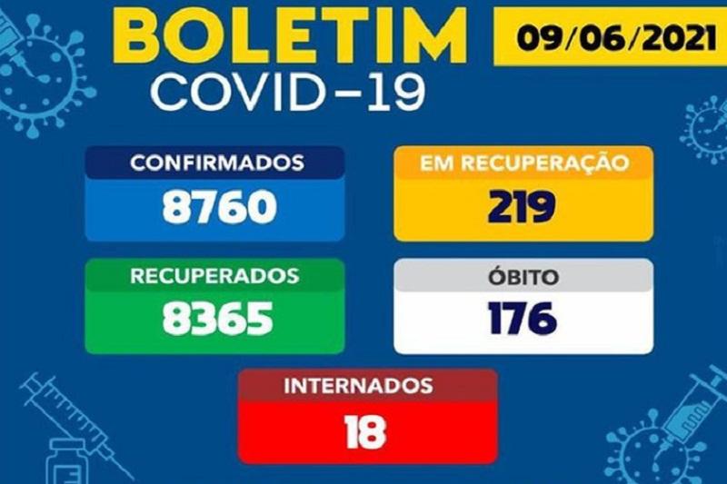 Brumado registra 22 novos casos da Covid-19 nas últimas 24 horas; são 219 ativos