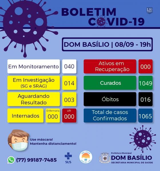 Boletim Covid-19 de Dom Basílio (08/09)