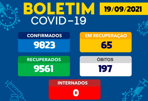 Boletim informativo da Covid-19 em Brumado