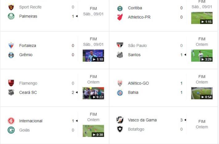 Resultados da última rodada do Brasileirão